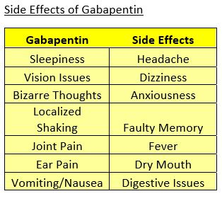 side effects of gabapentin