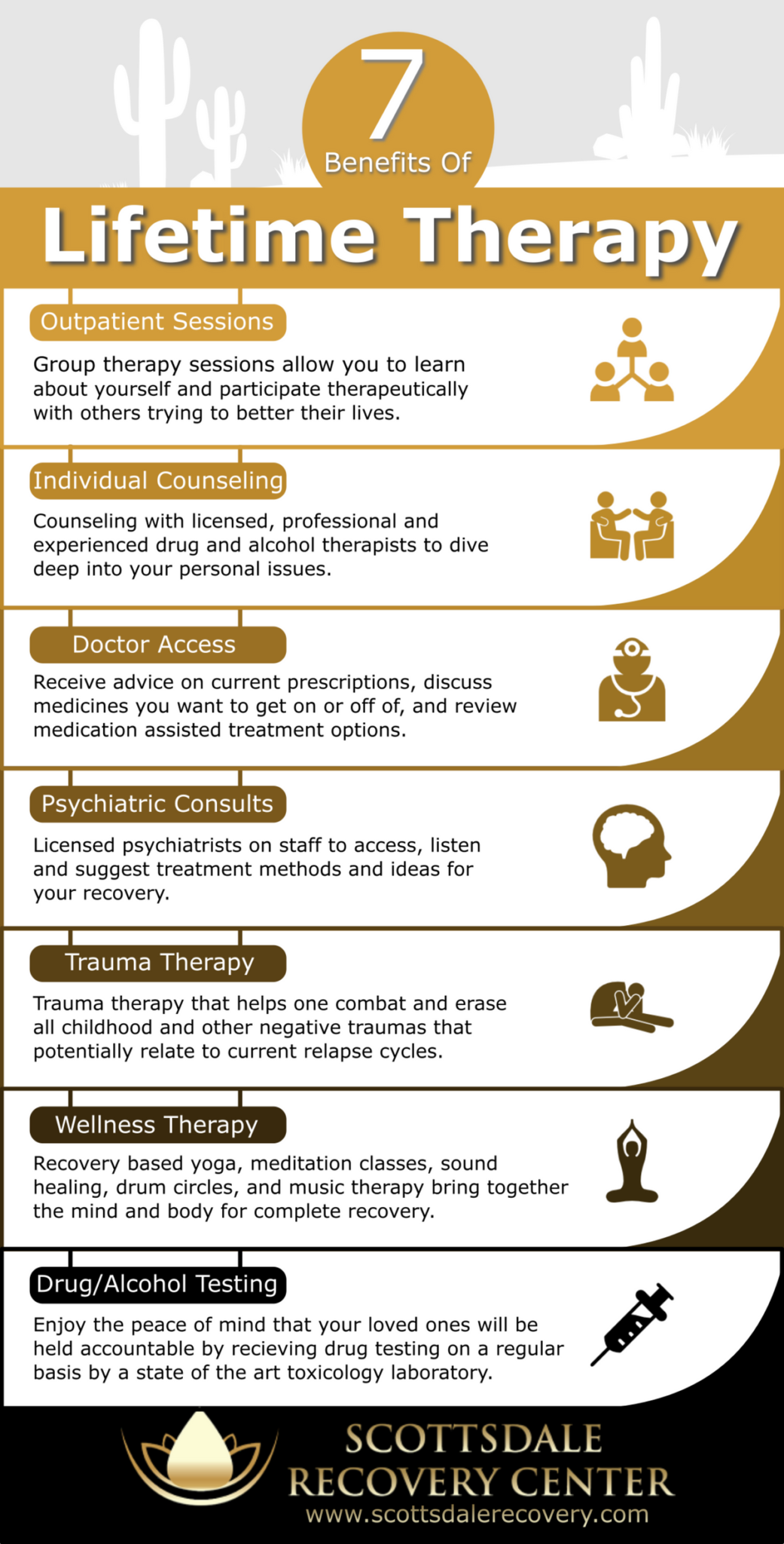 7 Benefits of Lifetime Therapy Infographic